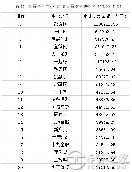 累计贷款_副本.jpg