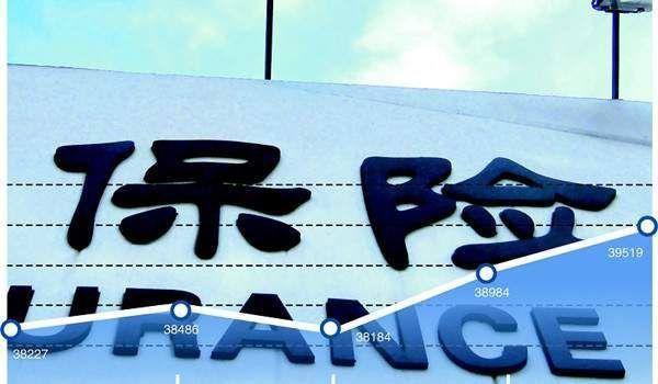 上海人寿蹊跷逆袭:主业下滑业绩暴增 - 金评媒