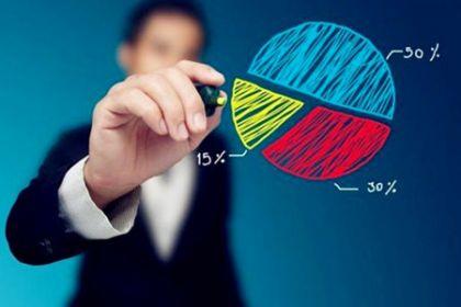 周治翰:大型互联网金融平台要适度综合化,全面提高资产管理能力