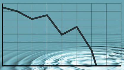 三板做市指数接近1000点 流动性向股权市场坍缩