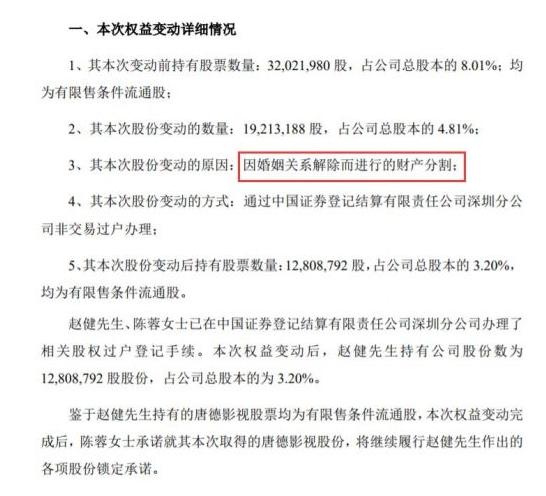 天价离婚案:赵薇嫂子分走唐德影视5.2亿元股票