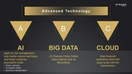 京东金融获财资管理领域全球大奖  科技能力亚洲领跑 - 金评媒