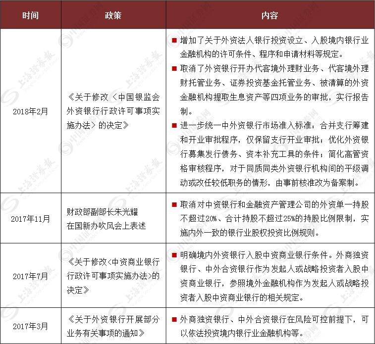 凤凰平台图片:全面解读金融业对外开放 这些提法首次出现!