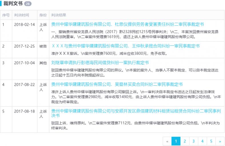 凤凰平台图片:彩天堂 实控人被刑拘,总部被封,善林金融大厦将倾?