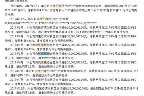江南化工与杭州银行互怼 被抽贷2亿会引发连锁反应吗