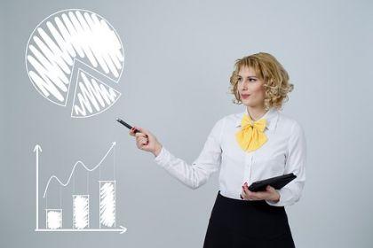 投资需要注意的八个方面