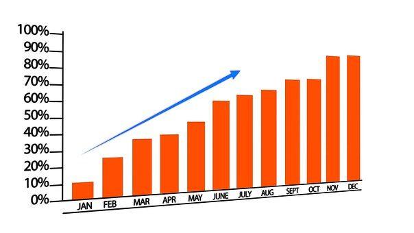 106家上市公司今年购券商理财金额超300亿元 - 金评媒