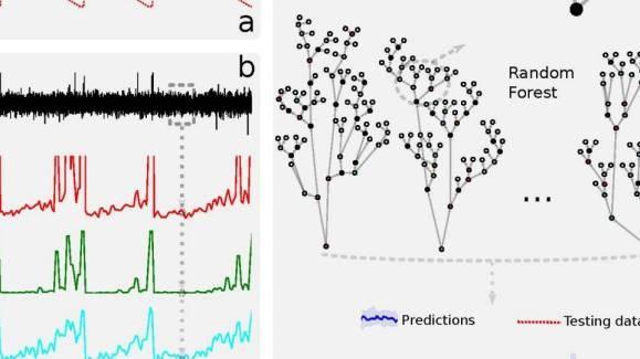 当AI撞上天气预报,会成为传统气象行业的末日吗?3.jpg