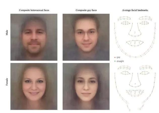 八卦的AI,可知道你是直还是弯3.jpg