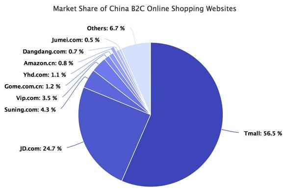 欧盟罚单后的谷歌要重返中国?迎接它的可不只是自我阉割和尴尬的国际关系4.jpg