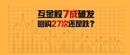 海外上市互金股7成破发,维信金科股票回购27次股价仍下跌