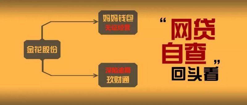"""【网贷自查回头看】妈妈钱包&玖财通,合规路上的""""拦路虎""""不少 - edf壹定发官网"""