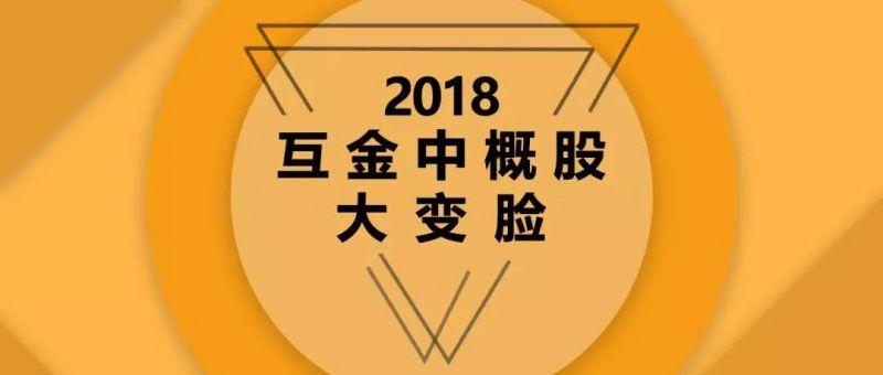 上市、回购、暴雷...互金中概股2018大变脸 - edf壹定发官网
