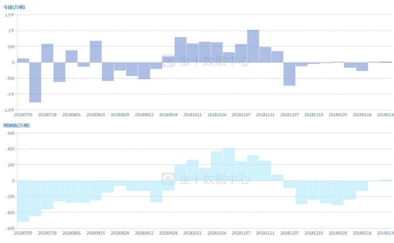 金十数据-美国EIA原油库存报告.jpg
