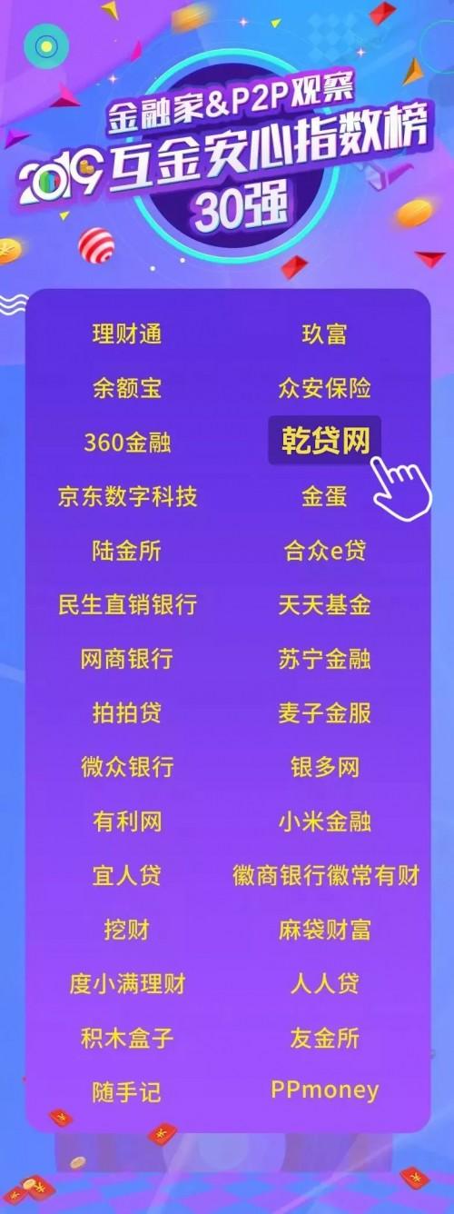 """乾贷网入选""""2019互金安心指数榜""""30强"""