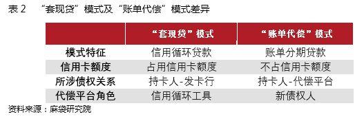 表2 两类模式差异.JPG