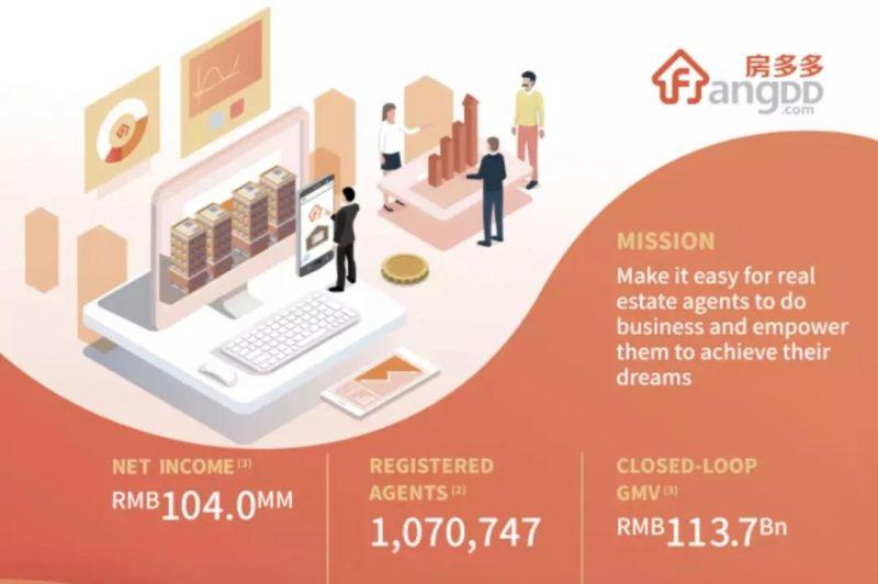 中国在线房地产平台房多多拟赴美上市,计划IPO1.5亿美元 - 金评媒