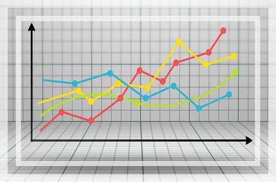10月份银行理财收益20连跌 P2P收益升至9.98% 中国金融观察网www.chinaesm.com