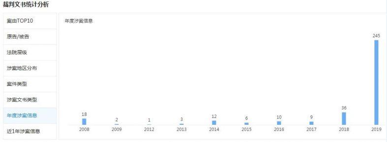 图1 激增的逾期率1.jpg